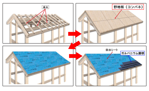屋根材紹介