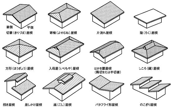屋根 勾配 角度