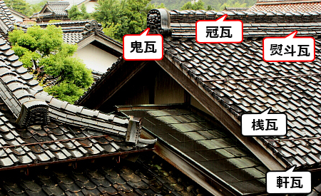 屋根の説明
