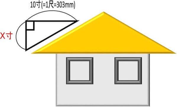 屋根勾配図